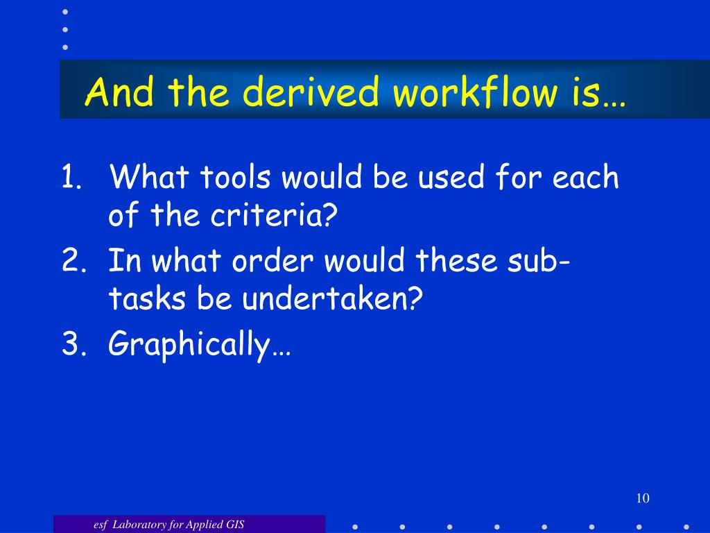 And the derived workflow is…