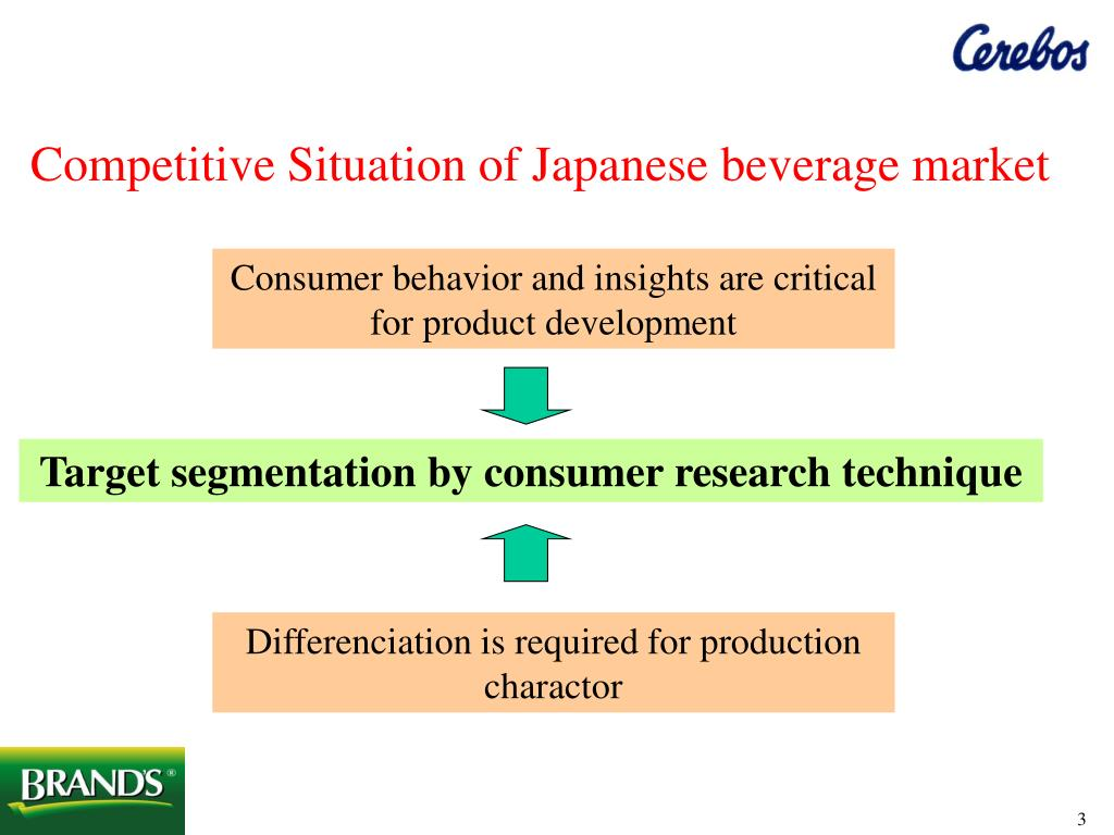 Competitive Situation of Japanese beverage market