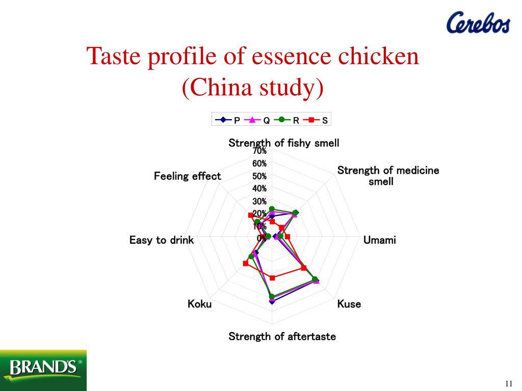 Taste profile of essence chicken