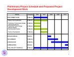 preliminary project schedule and proposed project development work