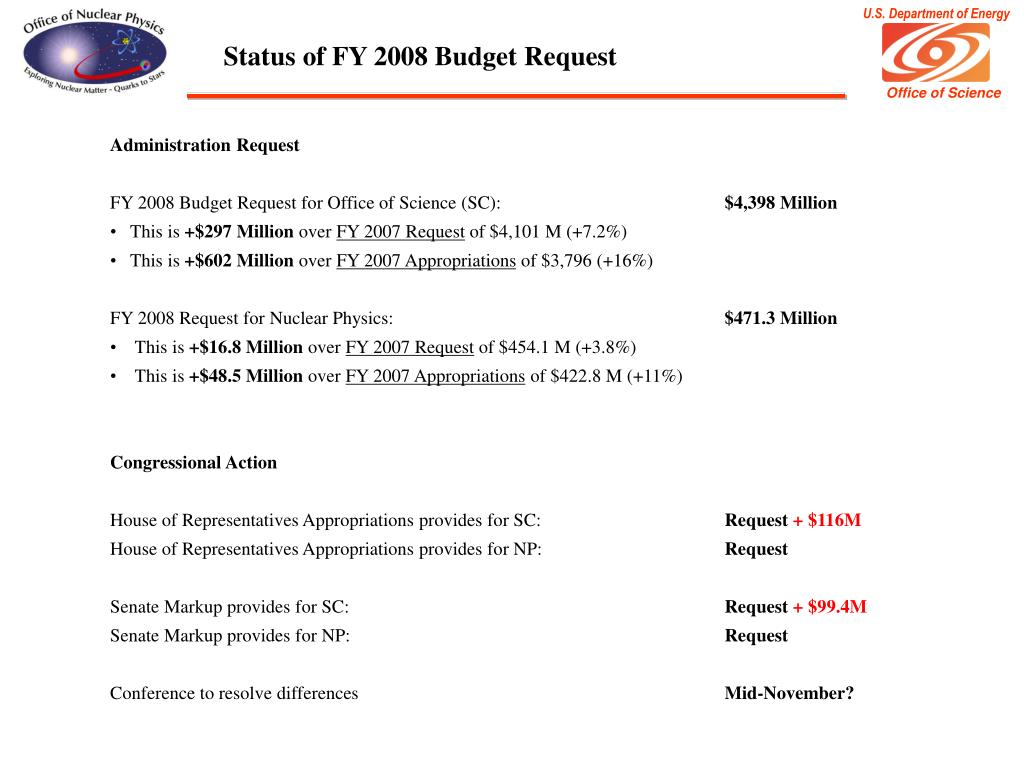 Status of FY 2008 Budget Request