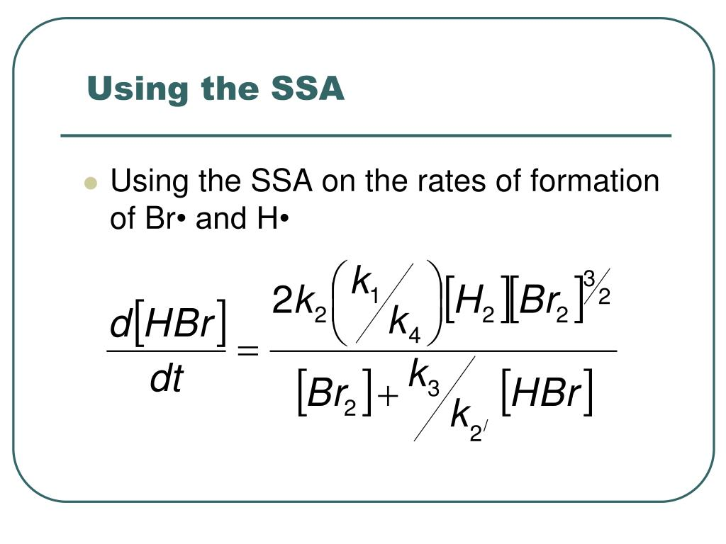 Using the SSA