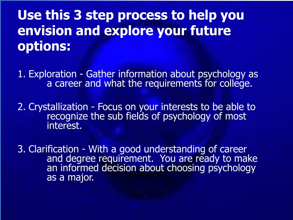 Use this 3 step process to help you envision and explore your future options: