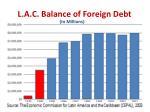 l a c balance of foreign debt