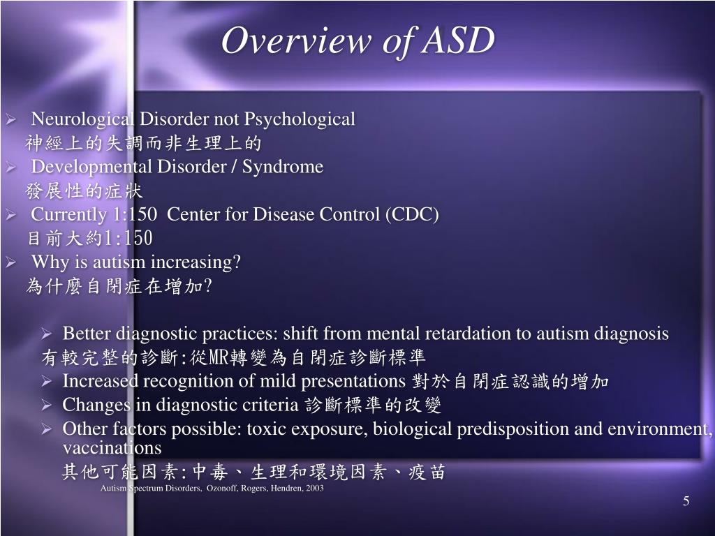 Overview of ASD