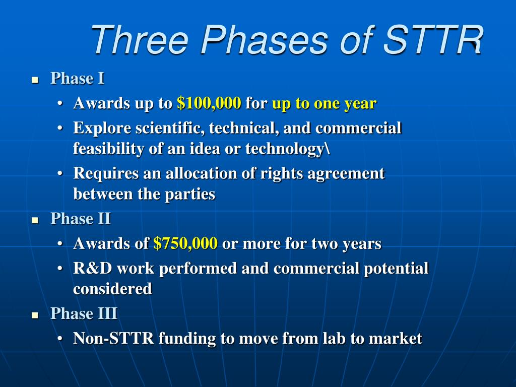 Three Phases of STTR