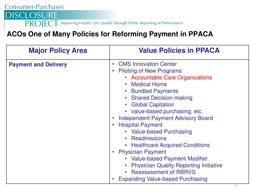 ACOs One of Many Policies for Reforming Payment in PPACA