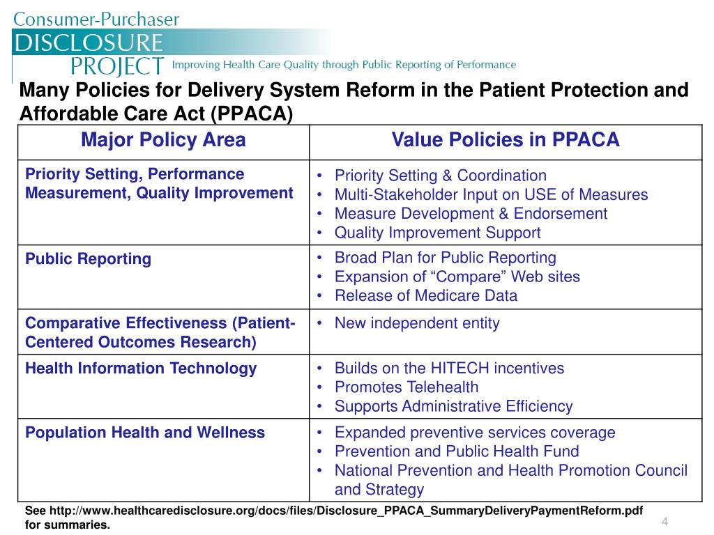 Many Policies for Delivery System Reform in the Patient Protection and Affordable Care Act (PPACA)