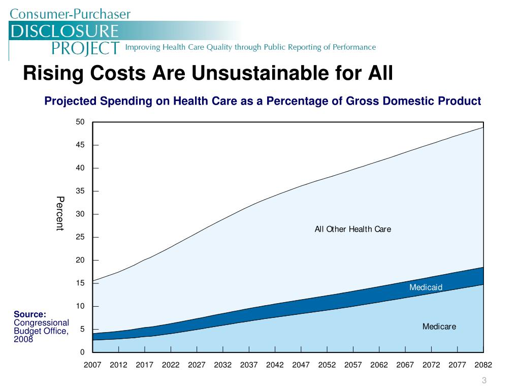 Rising Costs Are Unsustainable for All