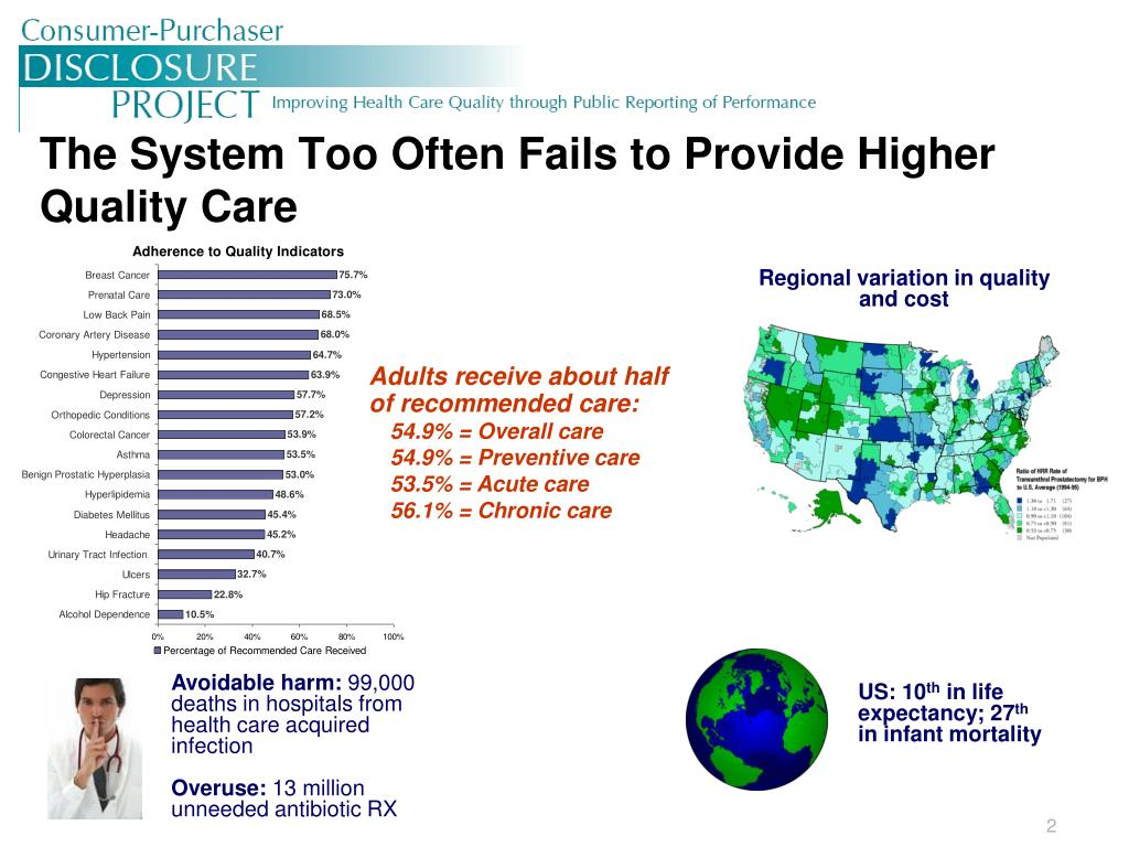 The System Too Often Fails to Provide Higher Quality Care