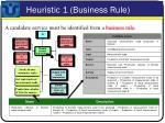 heuristic 1 business rule