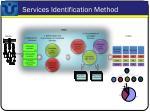 services identification method