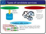 types of candidate services