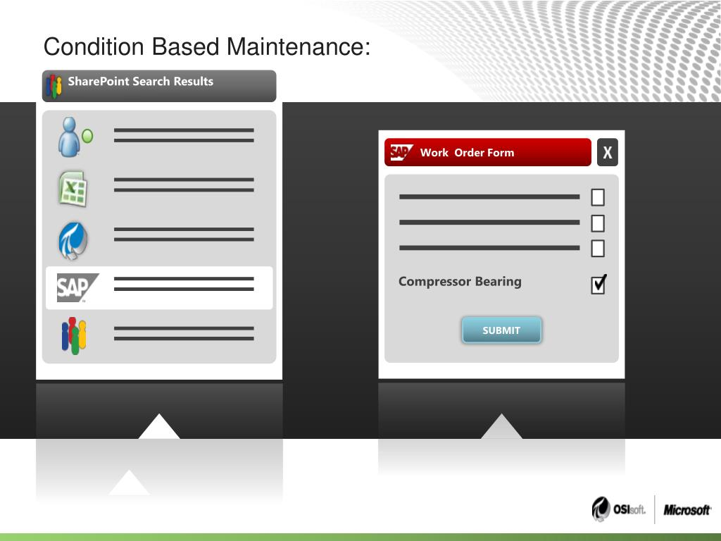 Condition Based Maintenance: