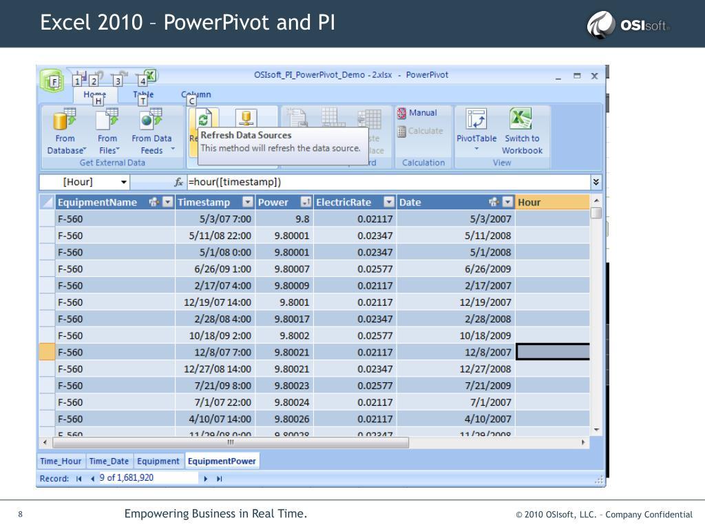 Excel 2010 – PowerPivot and PI