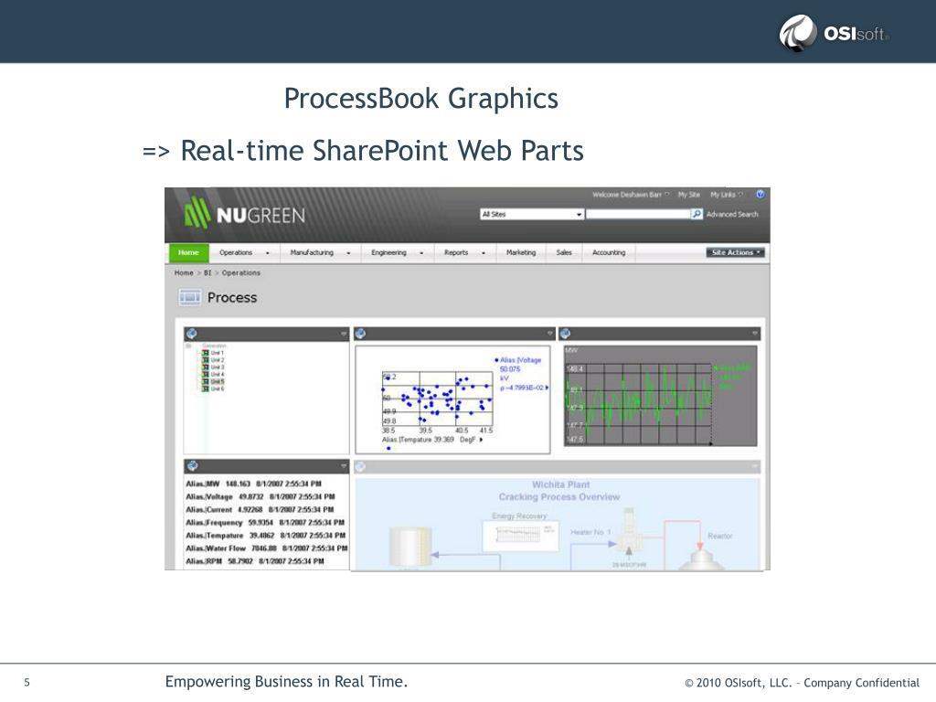 ProcessBook Graphics