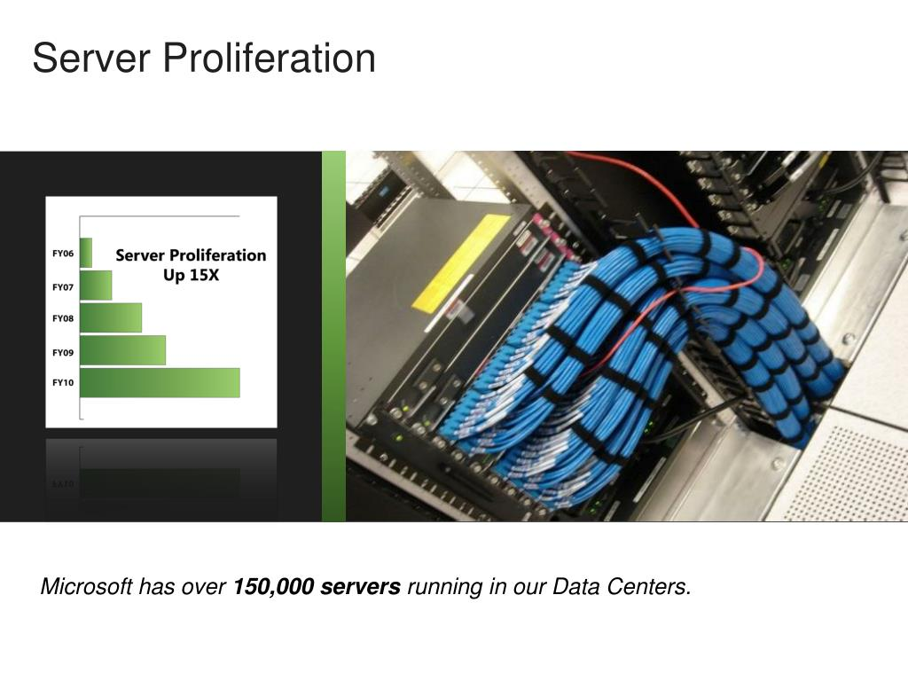 Server Proliferation