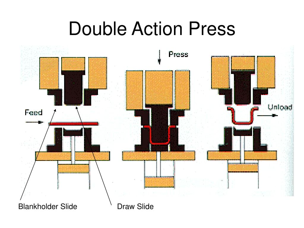 Double Action Press