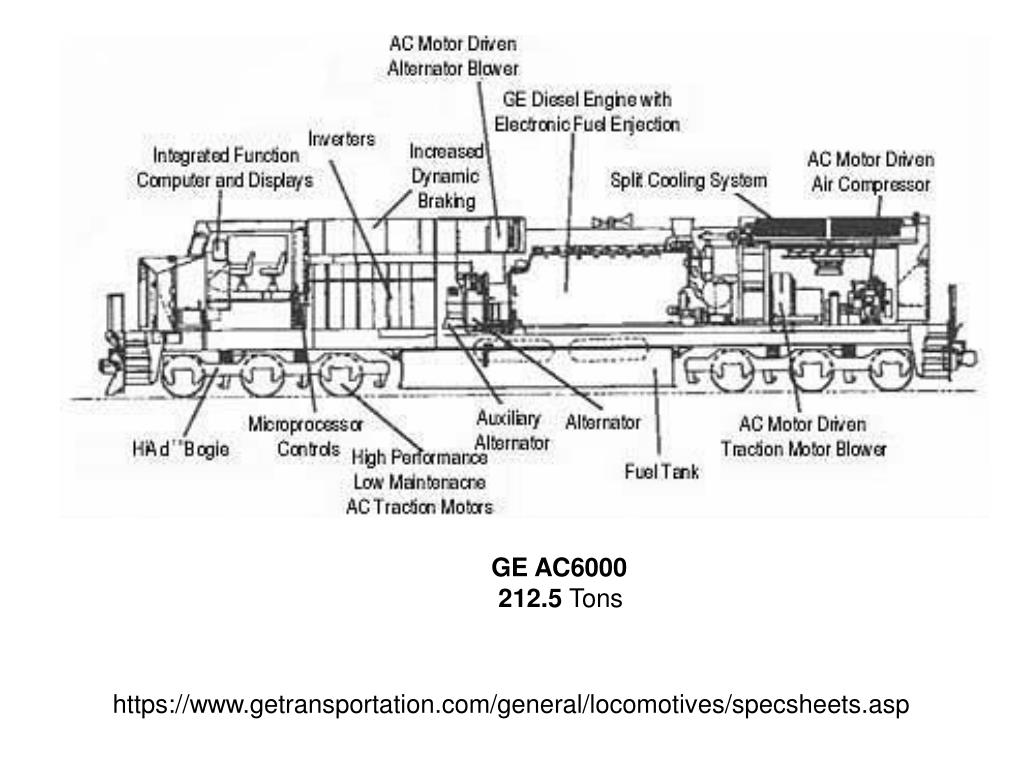 https://www.getransportation.com/general/locomotives/specsheets.asp