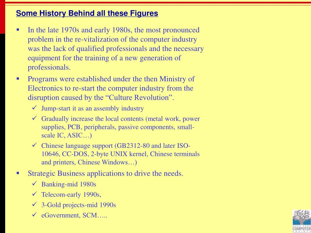 Some History Behind all these Figures