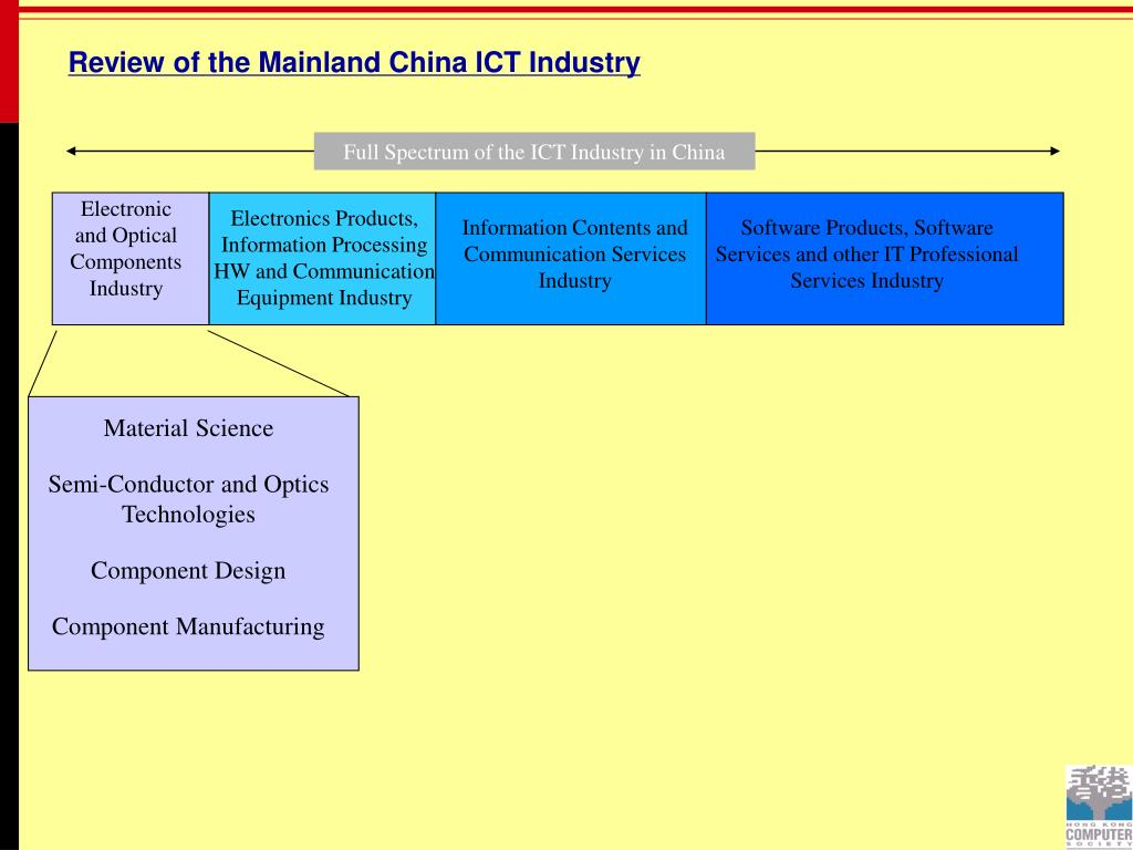 Review of the Mainland China ICT Industry
