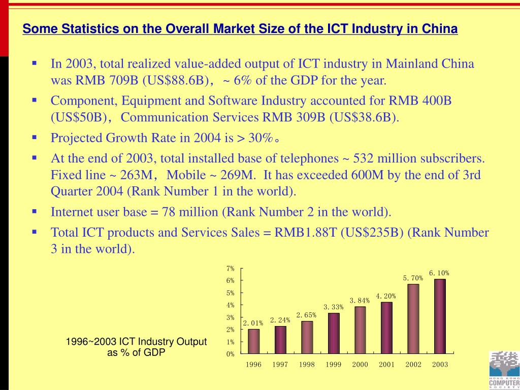 Some Statistics on the Overall Market Size of the ICT Industry in China