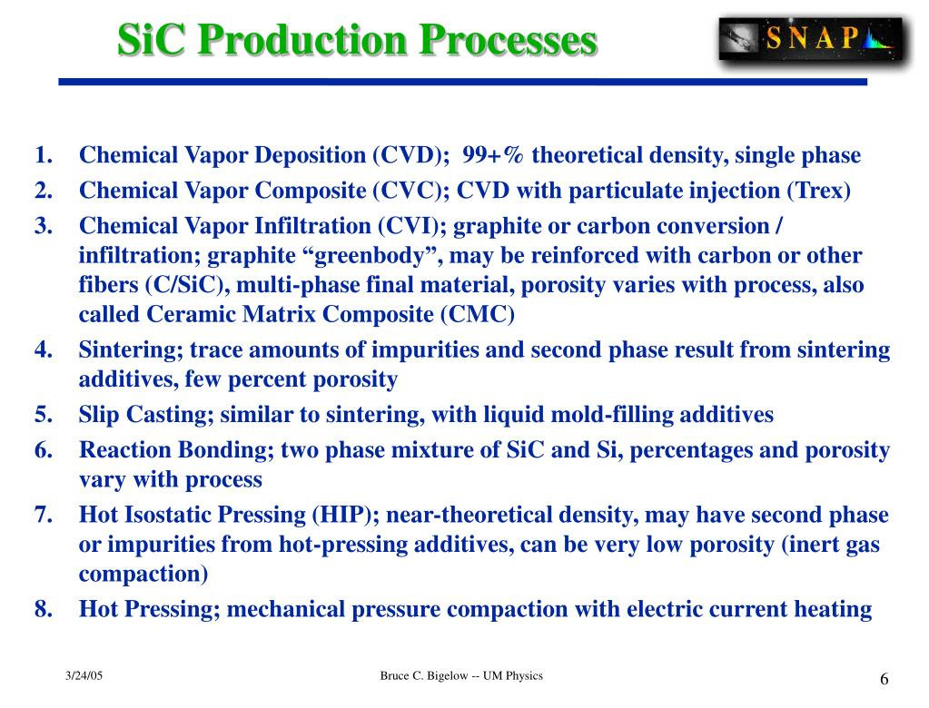 formation processes of silicon carbide Technology, production, manufacturing and equipment for sic silicon carbide electronic.