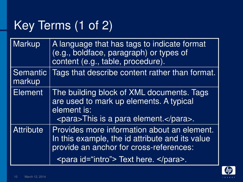 Key Terms (1 of 2)