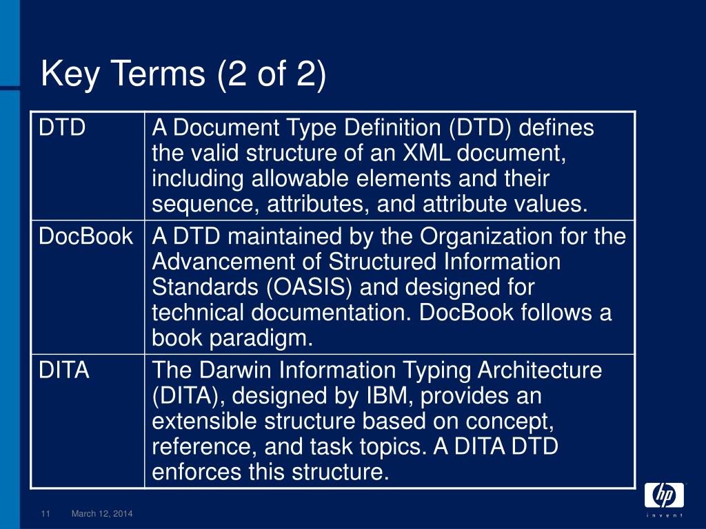 Key Terms (2 of 2)