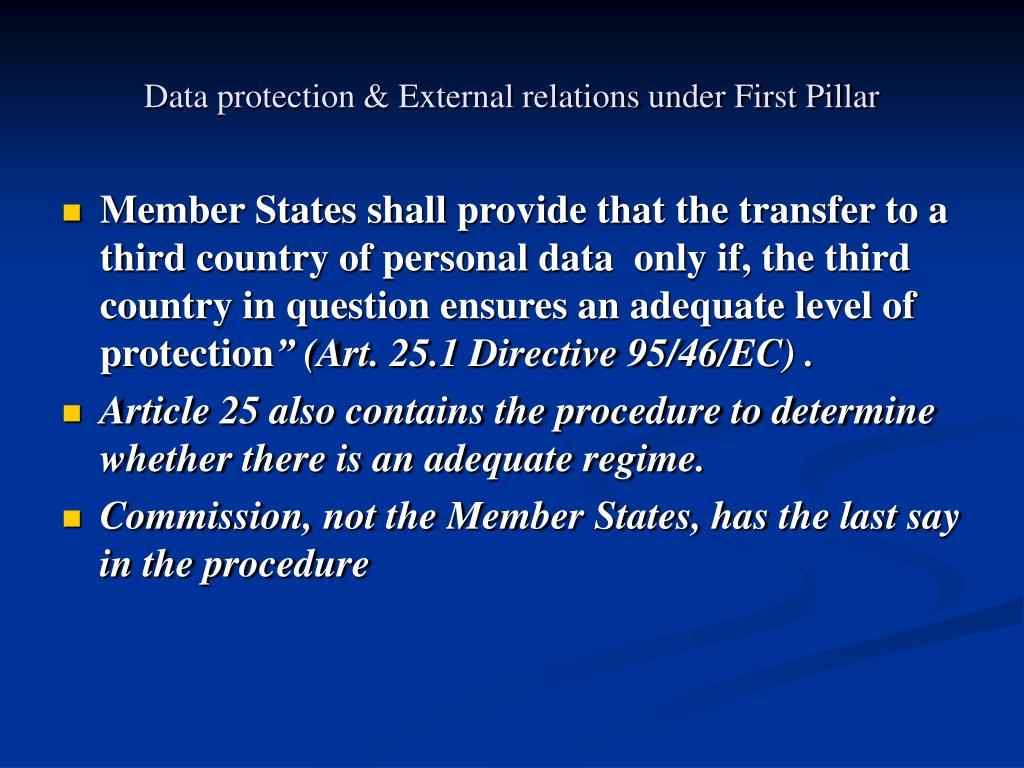 Data protection & External relations under First Pillar