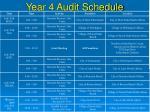 year 4 audit schedule
