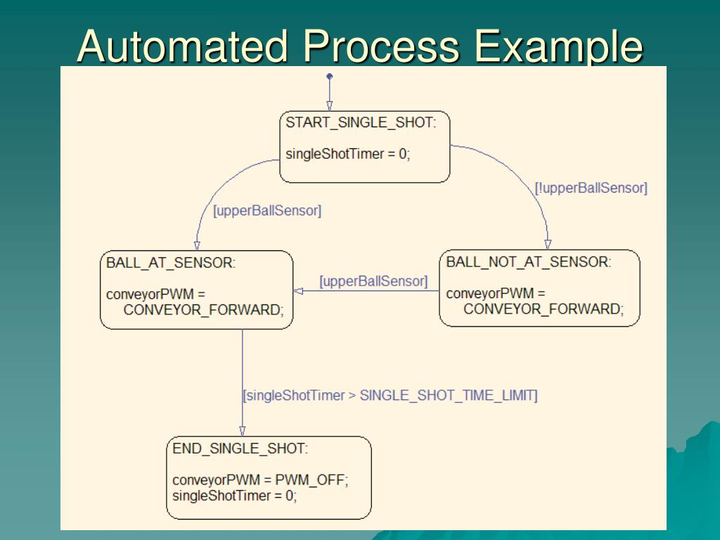 Automated Process Example