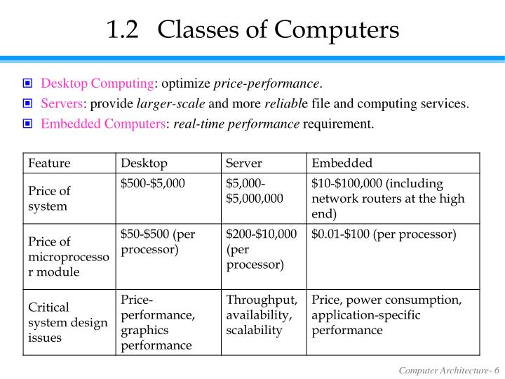 1.2Classes of Computers