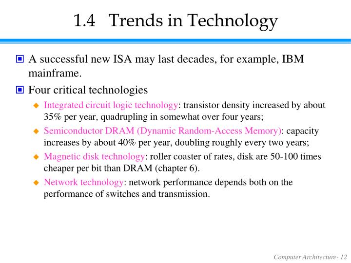 1.4Trends in Technology