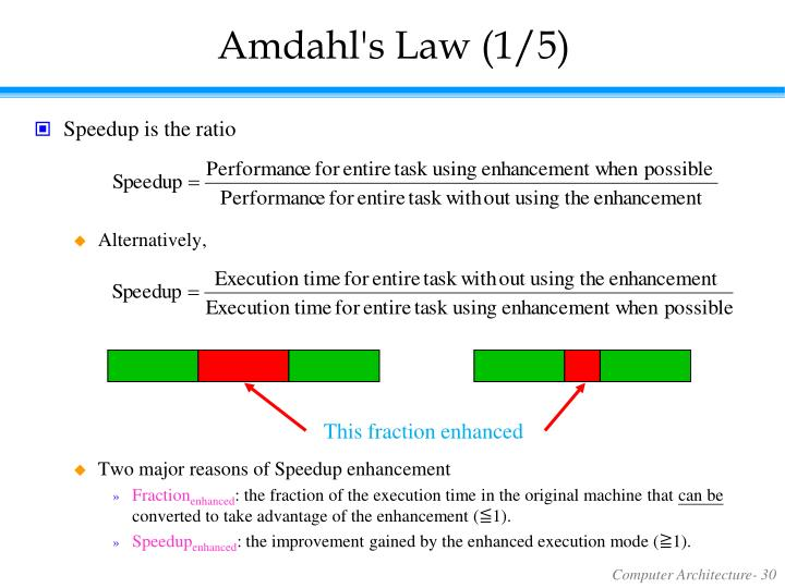 Amdahl's Law (1/5)