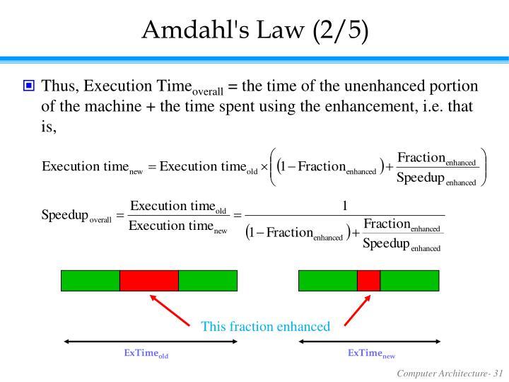 Amdahl's Law (2/5)