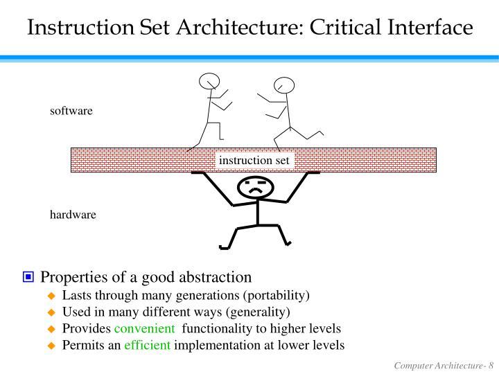 Instruction Set Architecture: Critical Interface