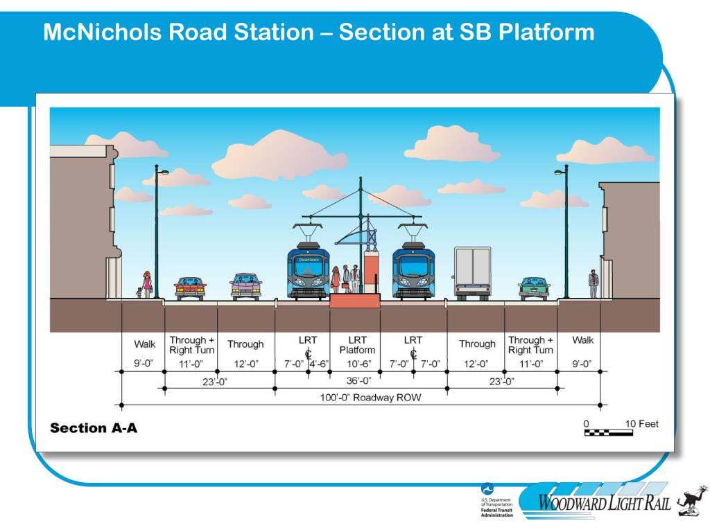 McNichols Road Station – Section at SB Platform