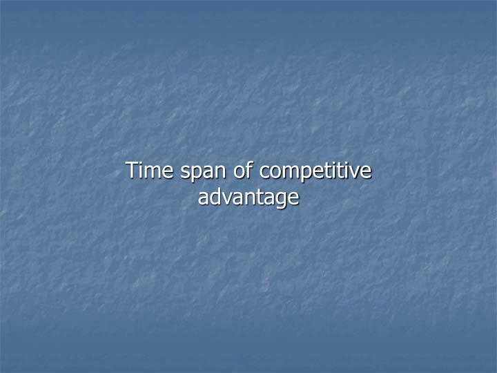 Time span of competitive advantage