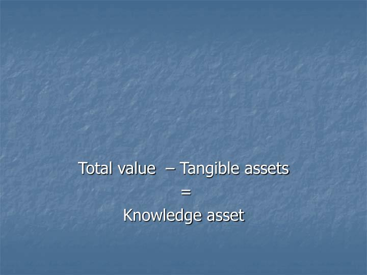 Total value  – Tangible assets