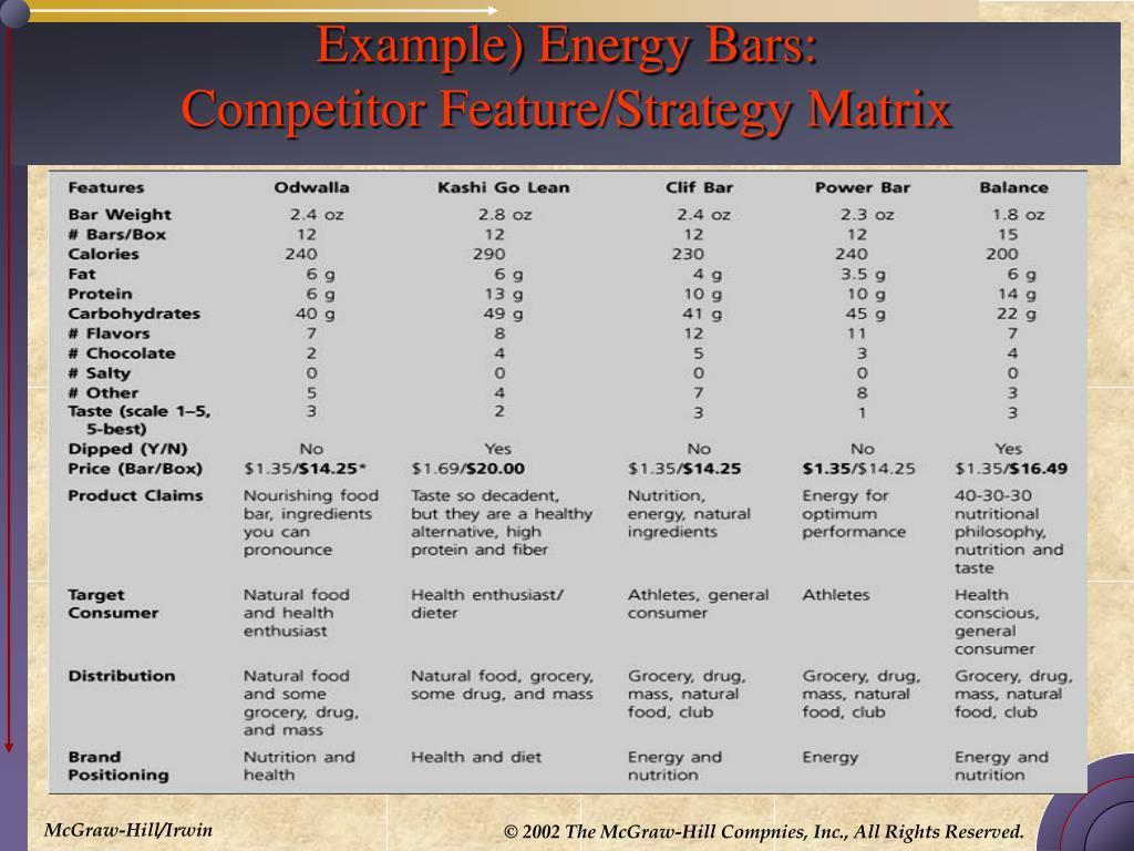 Example) Energy Bars: