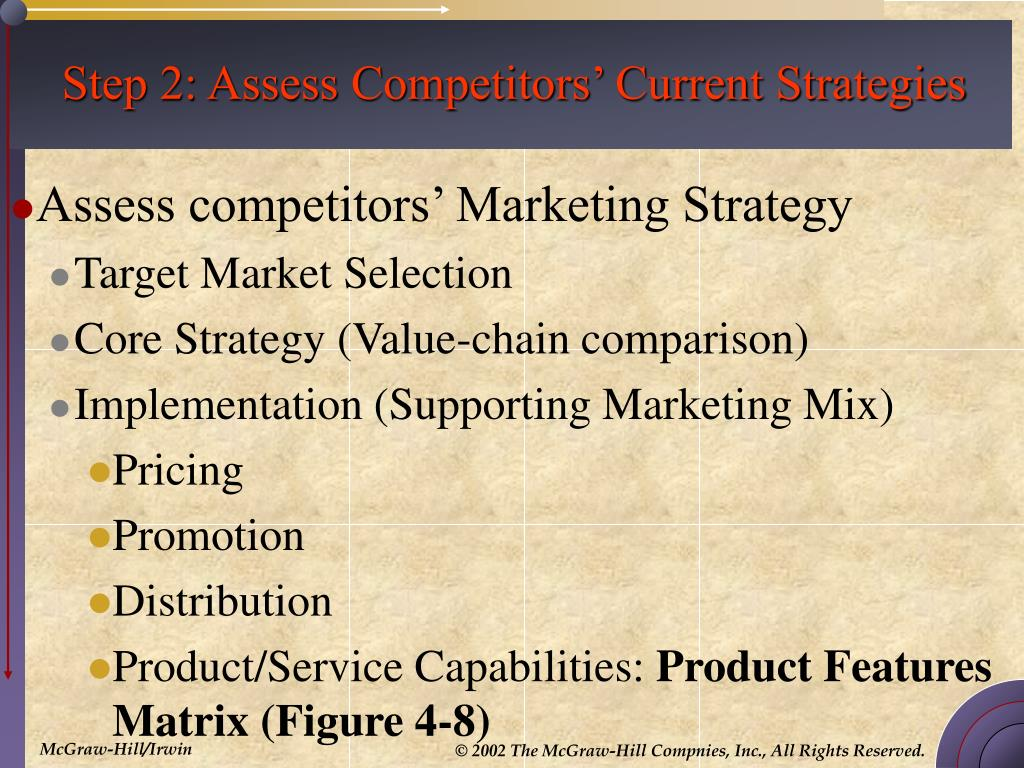 Step 2: Assess Competitors' Current Strategies