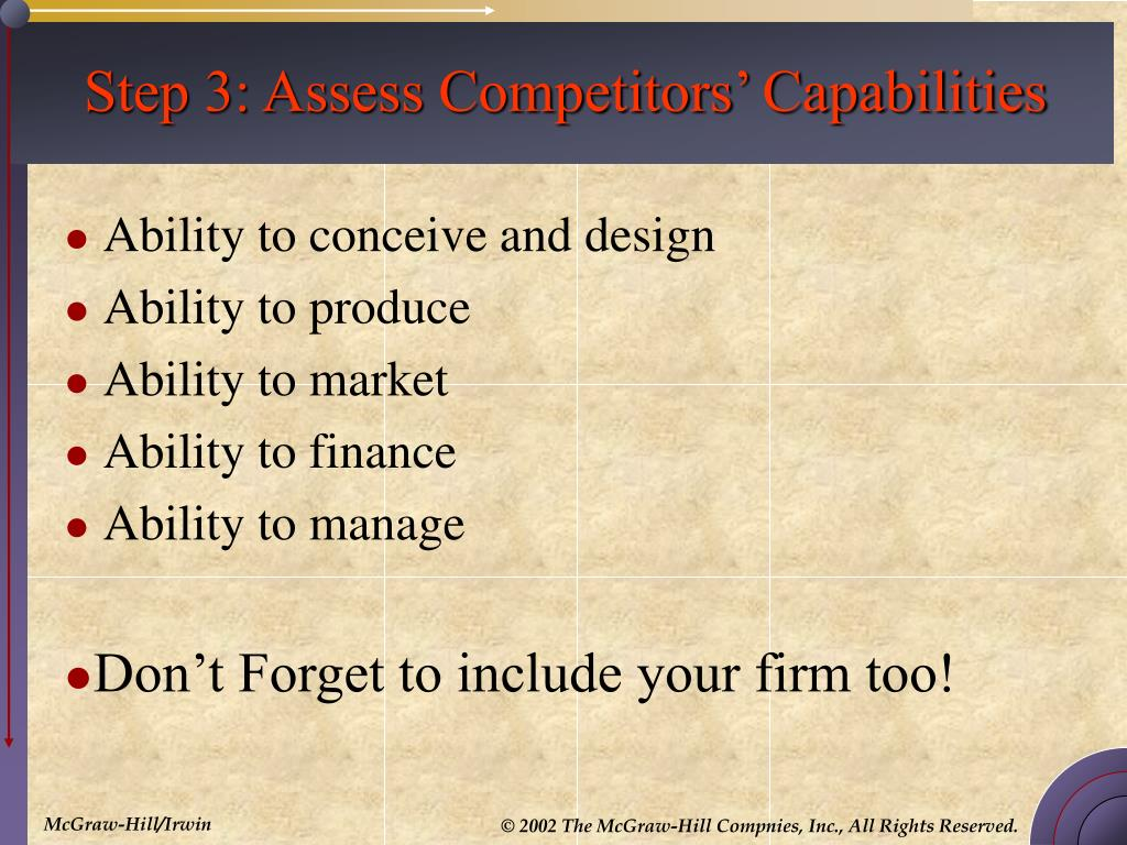 Step 3: Assess Competitors' Capabilities