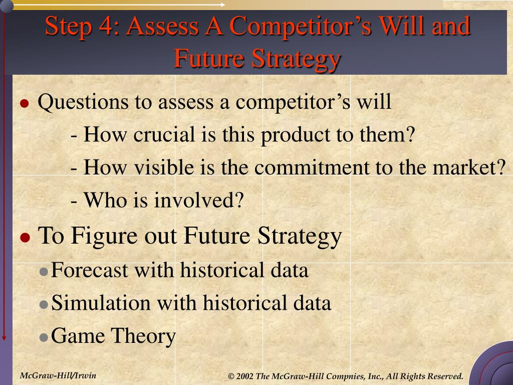 Step 4: Assess A Competitor's Will and Future Strategy