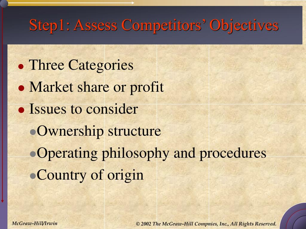 Step1: Assess Competitors' Objectives