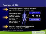 concept of abi