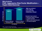 meta analysis pad aggressive risk factor modification supervised exercise