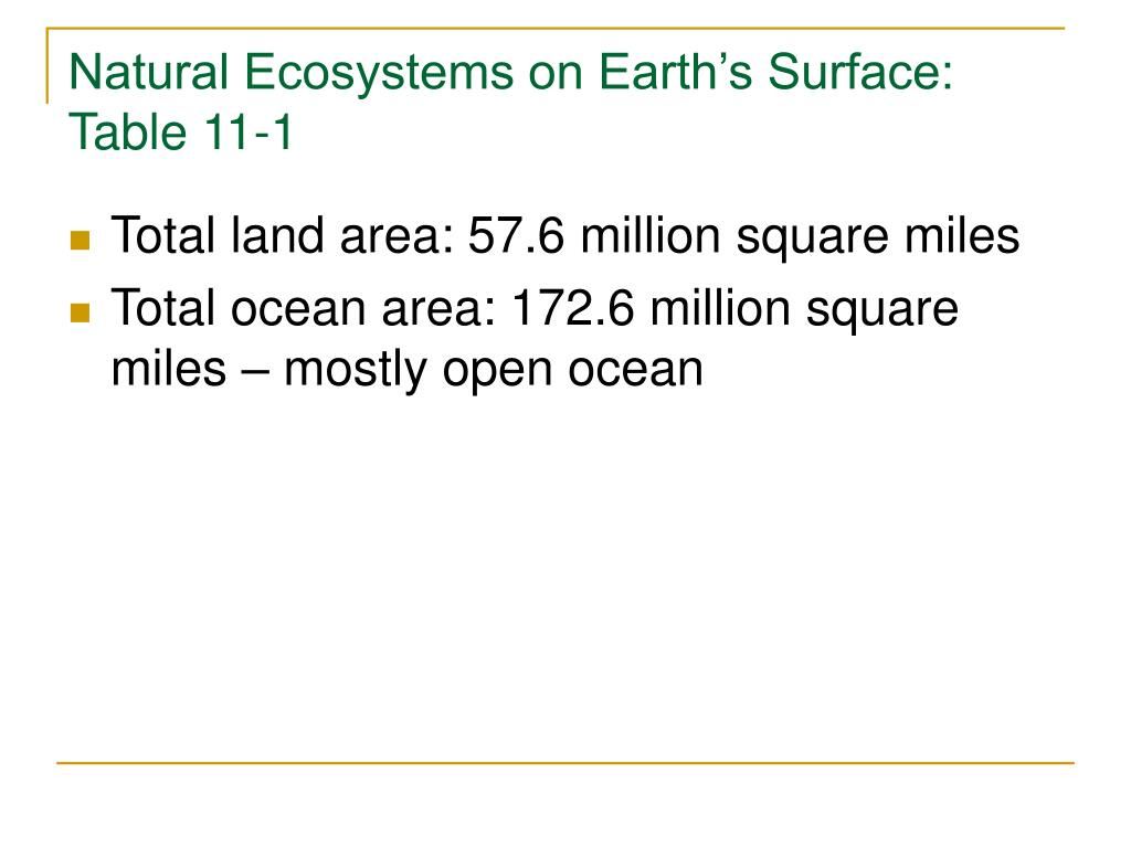Natural Ecosystems on Earth's Surface: Table 11-1