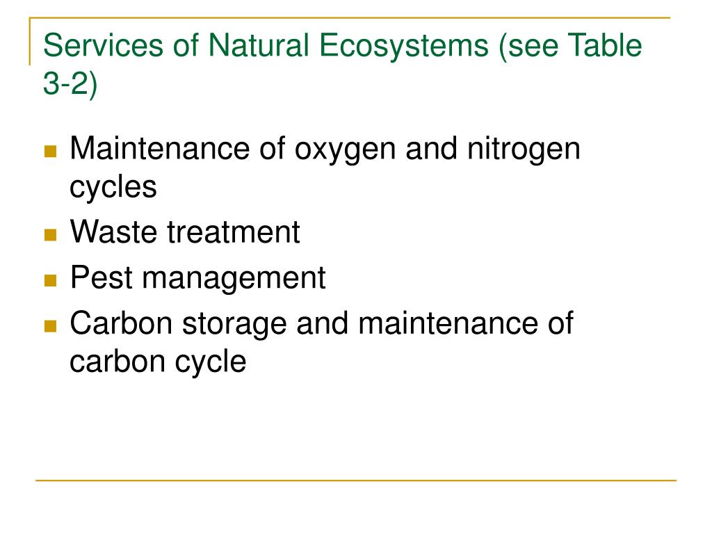 Services of Natural Ecosystems (see Table 3-2)