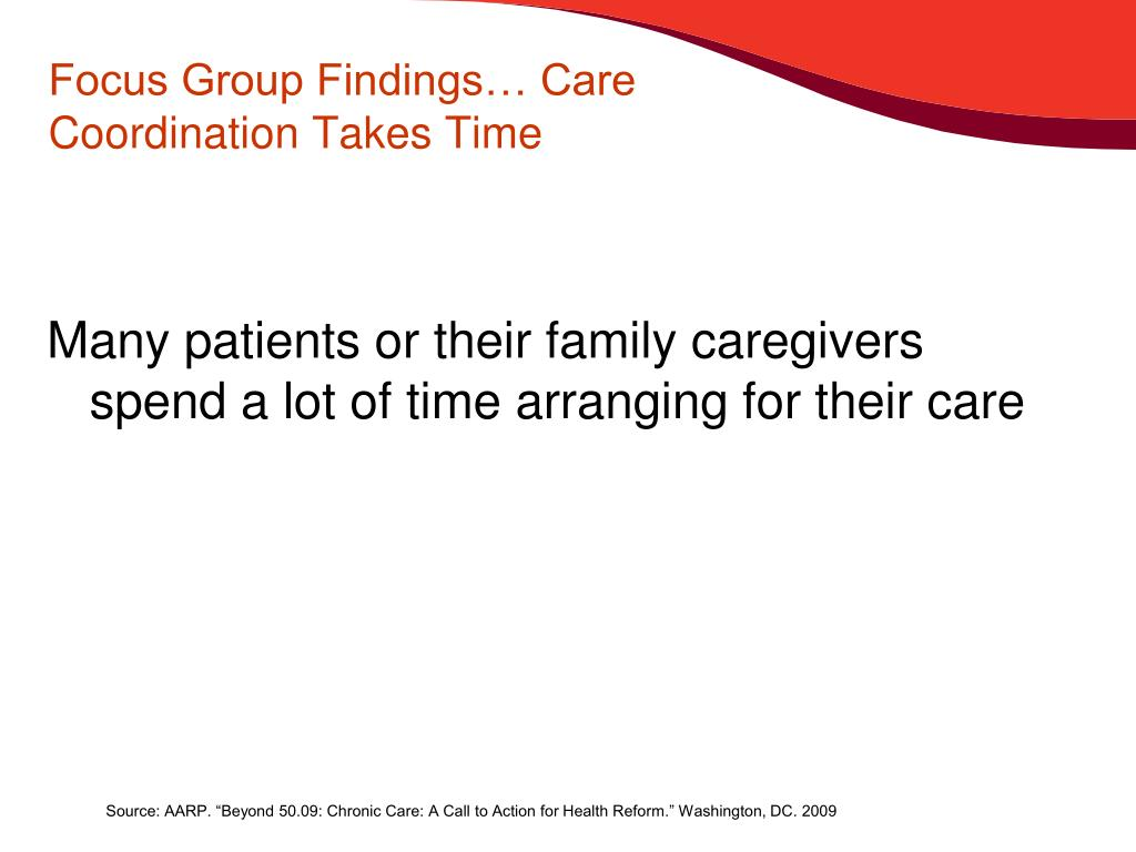 Focus Group Findings… Care Coordination Takes Time